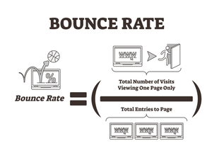 Whats Page Bounce Rate