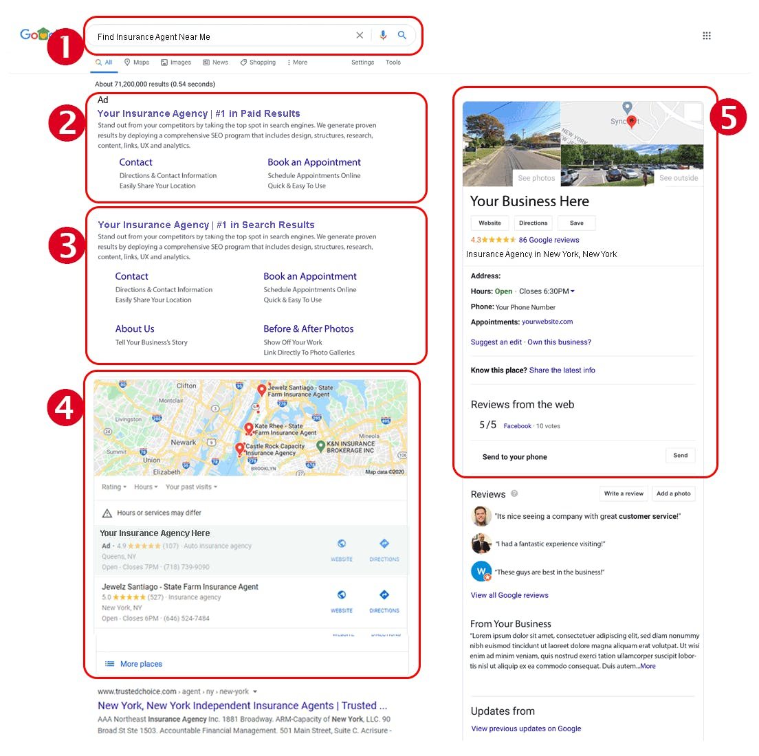 SEO For Insurance Agents