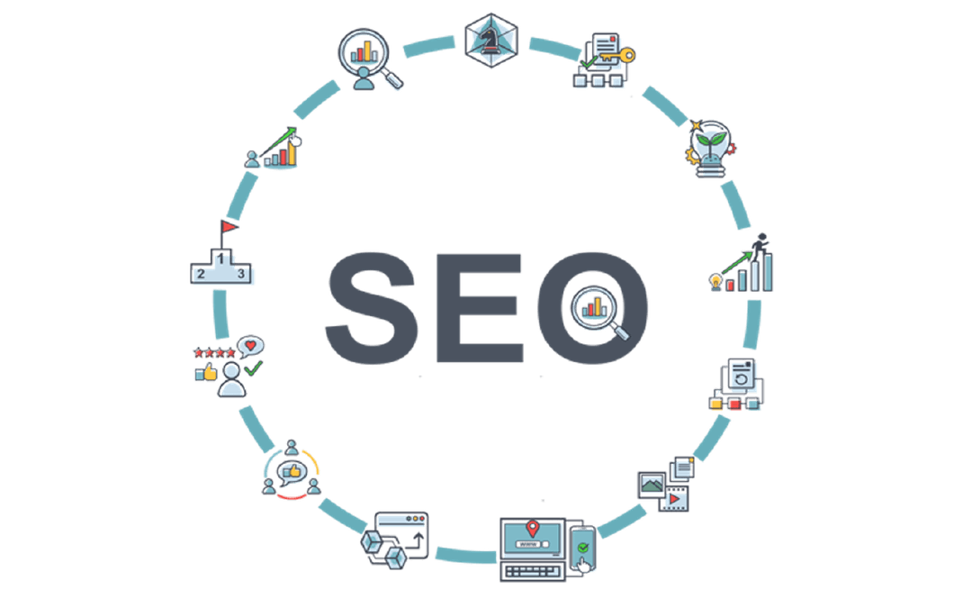 What is SEO? A Step by Step SEO Guide for 2020