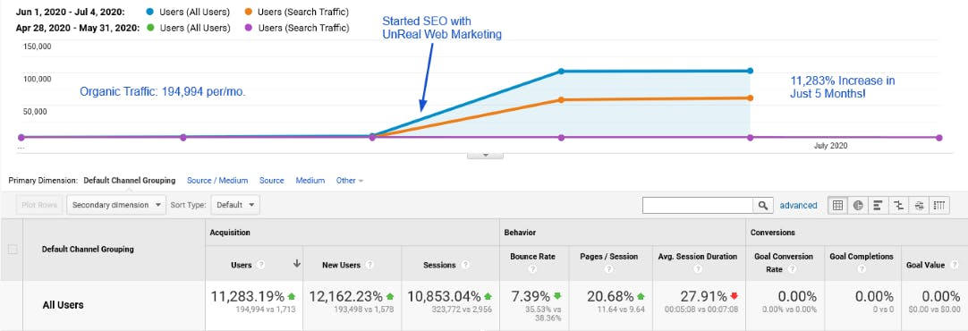 seo packages 2021