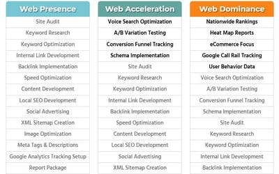 UnReal Web Marketing Announces New Custom SEO Packages